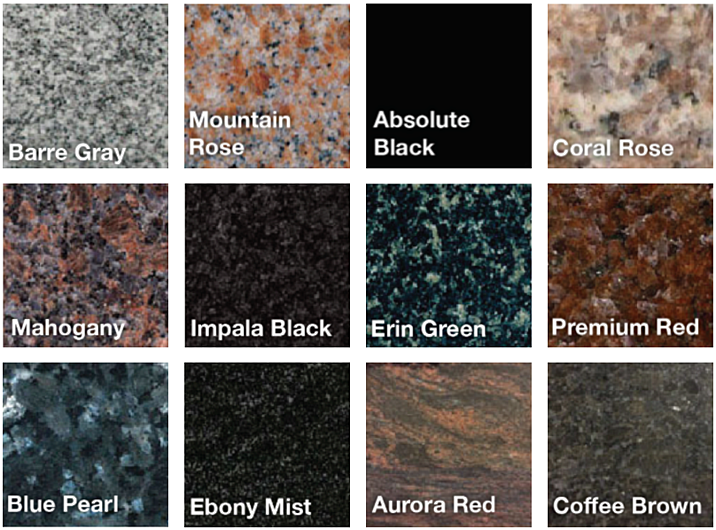 Granite Headstone - Most Common Colors and Varieties