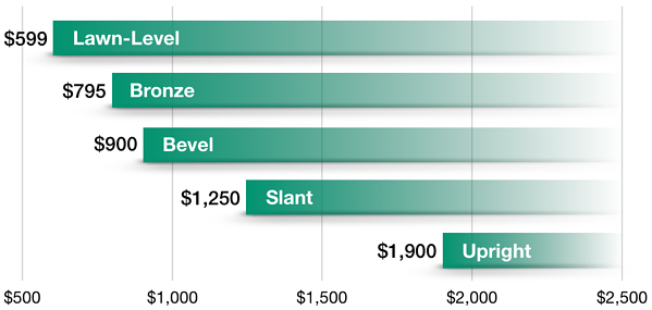 Memorial Cost Chart by type of memorial headstone